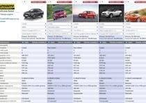 bmw serie 2 coupe confronta modello