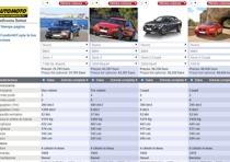 bmw driving experience confronta modello