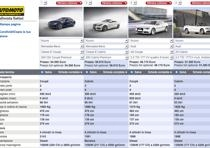 classe e coupe cabrio restyling confronta modello