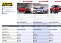 ford ecosport confronta modello