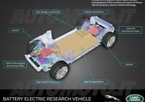 Jaguar Land ROver Electric Drive Modul (2)