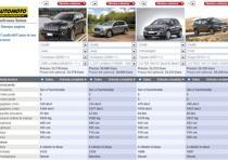 jeep compass confronta modello