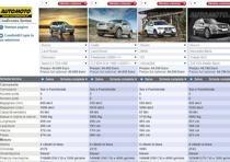 land rover discovery sport confronta modello
