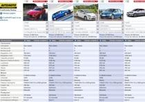 mazda3 hybrid confronta modello