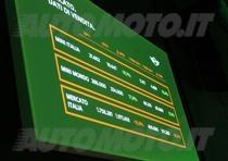 mini ray line presentazione milano