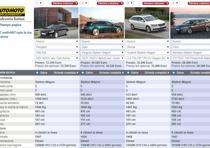 nuova volkswagen passat confronta modello