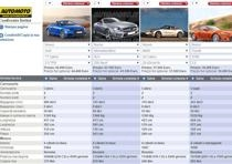 nuova mazda mx 5 2015 confronta modello